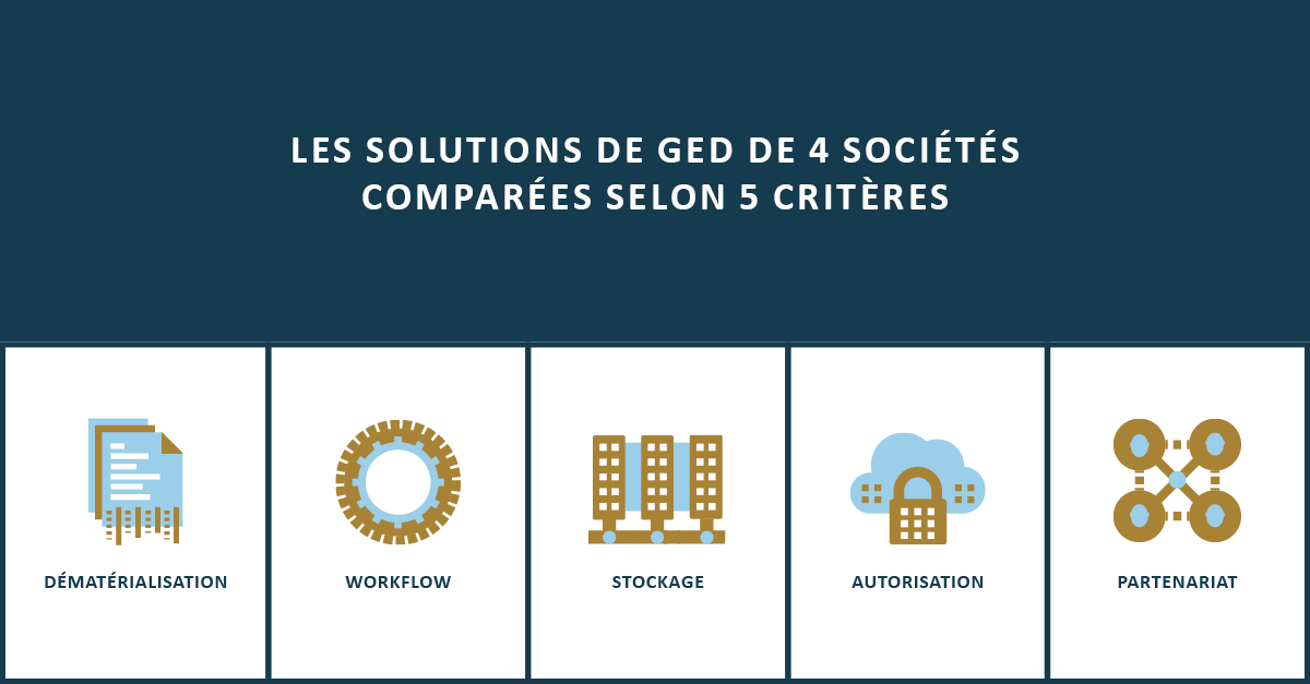 GED-comparatif-nordom.png